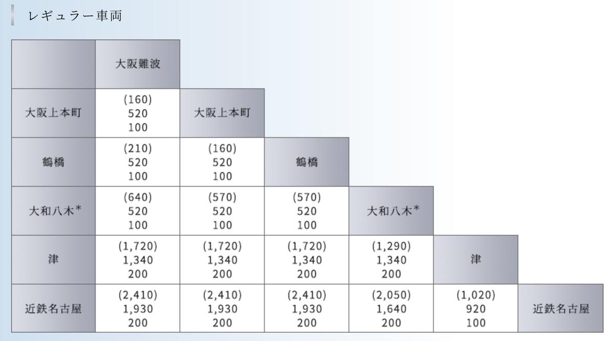 f:id:se-keneconomy:20200314112213j:plain