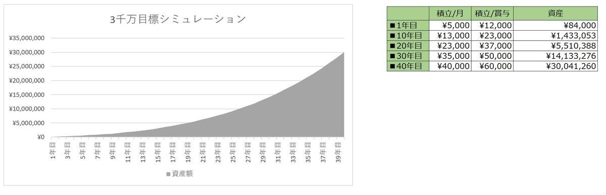 f:id:se-keneconomy:20210306142812j:plain