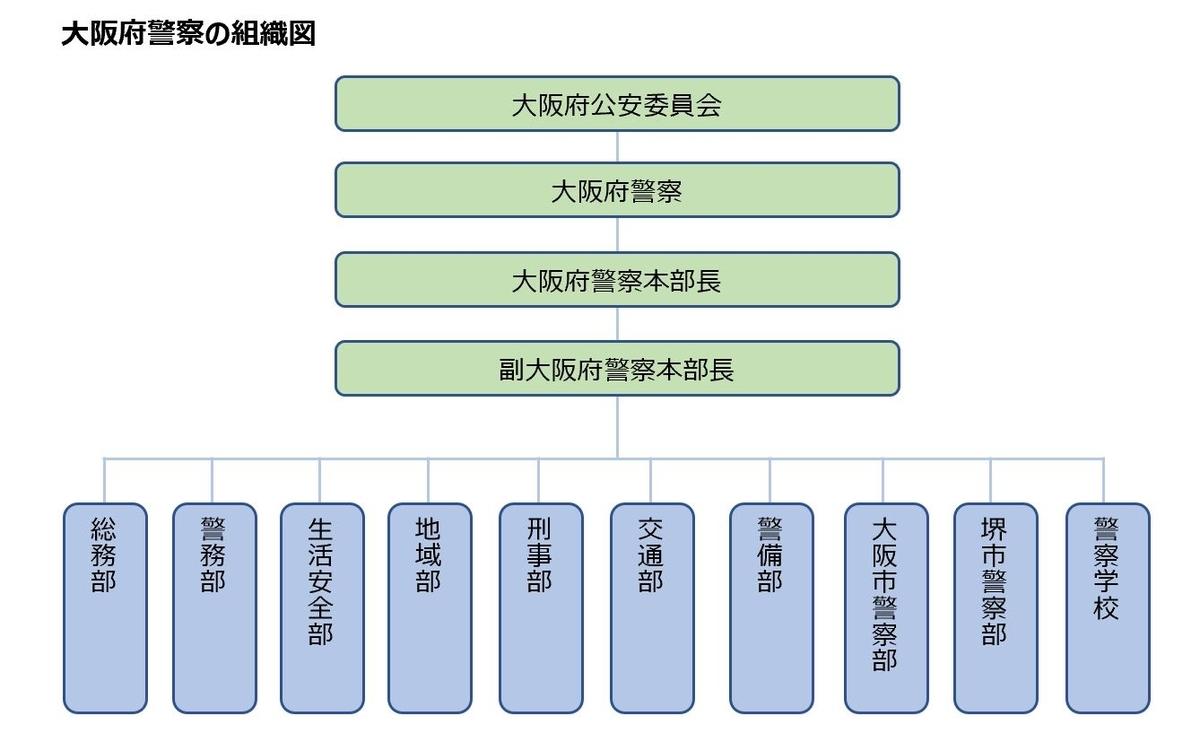 f:id:se-keneconomy:20210501111133j:plain