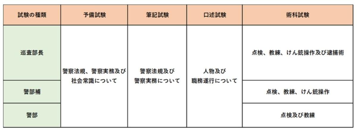 f:id:se-keneconomy:20210501131759j:plain