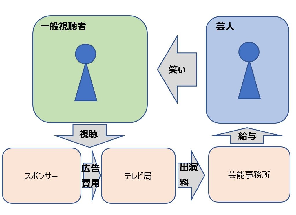 f:id:se-keneconomy:20210515115009j:plain