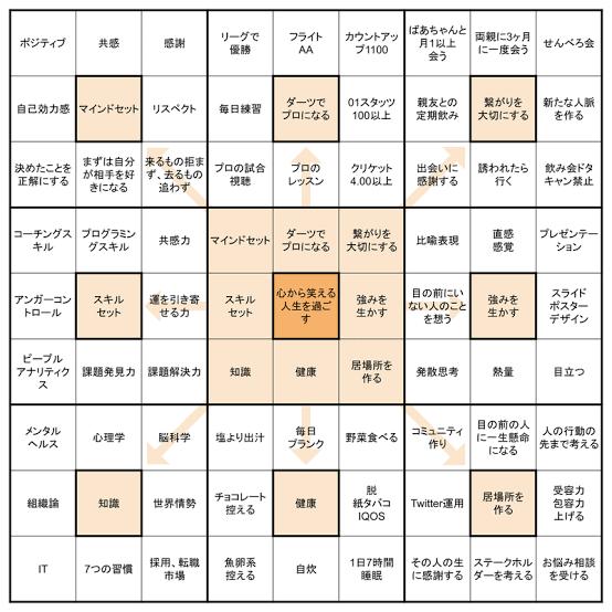 f:id:se-keneconomy:20210526122640p:plain