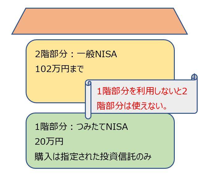 f:id:se-keneconomy:20210529201326j:plain