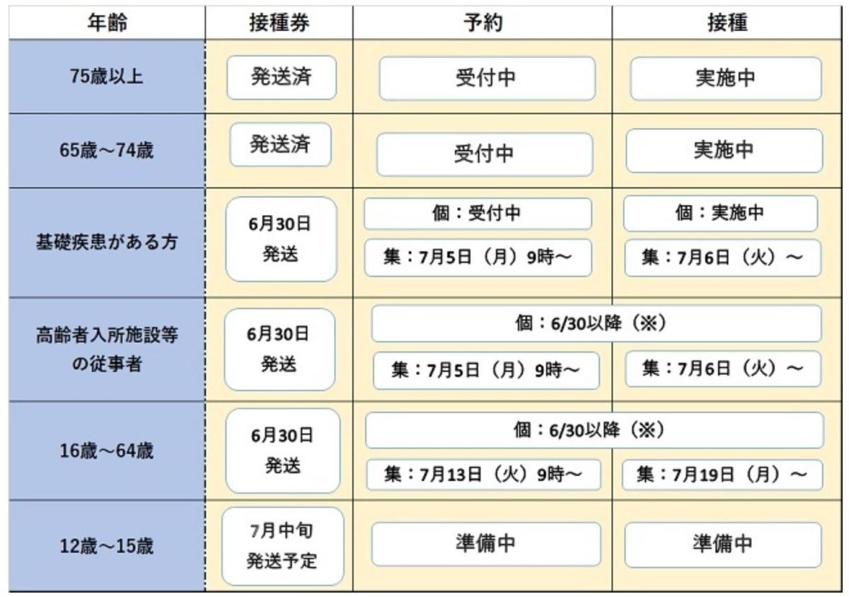 f:id:se-keneconomy:20210703115024j:plain