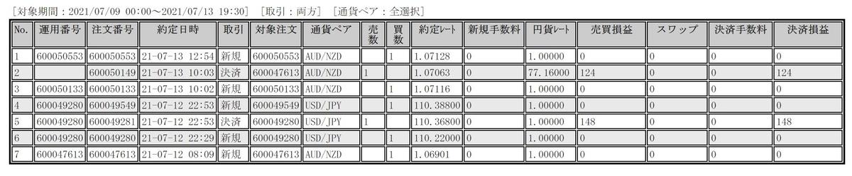f:id:se-keneconomy:20210713193157j:plain