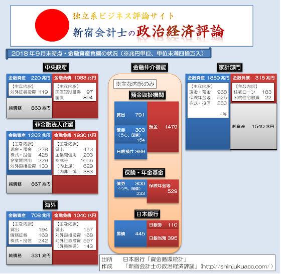 f:id:se-keneconomy:20210806172452j:plain