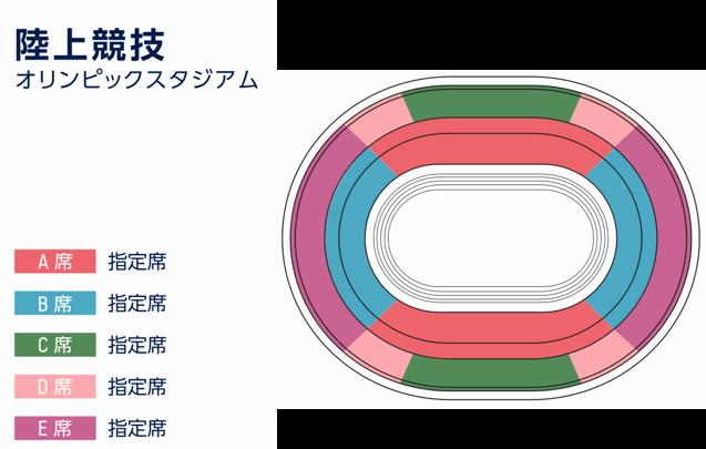 東京オリンピック陸上競技のチケット座席