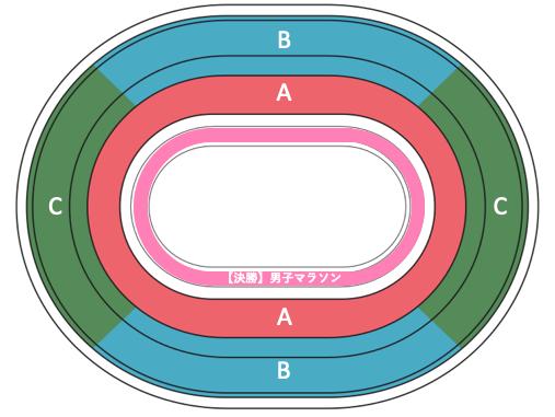 東京オリンピック2020陸上競技:種目別競技位置8/9午前
