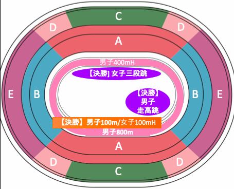 東京オリンピック2020陸上競技:種目別競技位置8/2午後