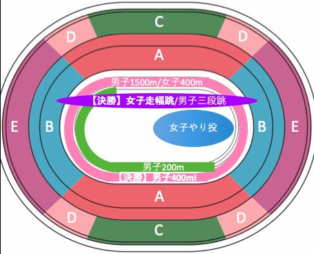 東京オリンピック2020陸上競技:種目別競技位置8/4午前