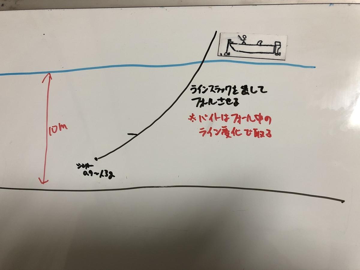 f:id:seabass-advantage:20200104165859j:plain