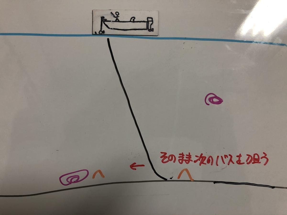 f:id:seabass-advantage:20200214172016j:plain