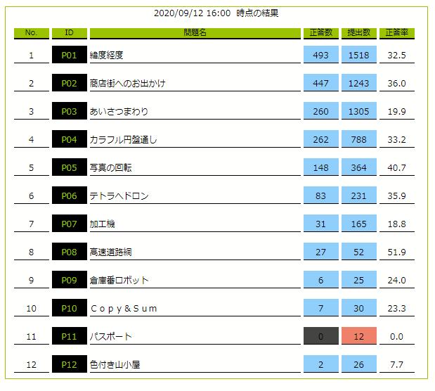 f:id:season1618:20200916150138p:plain
