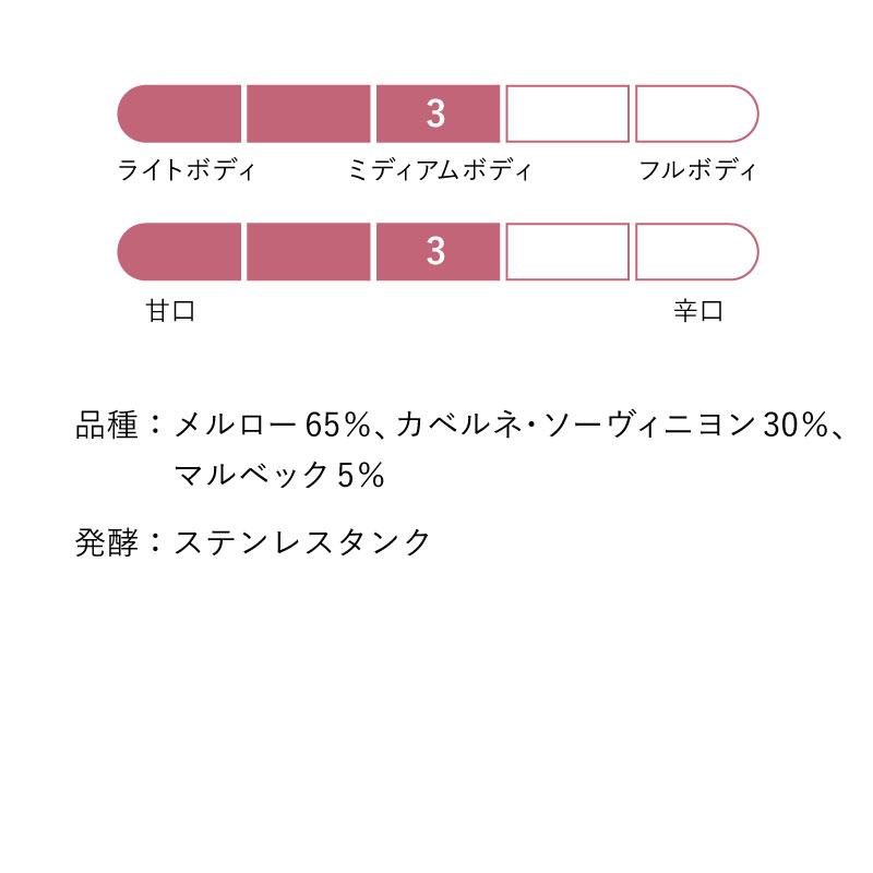 f:id:seawings_group:20210825105804j:plain