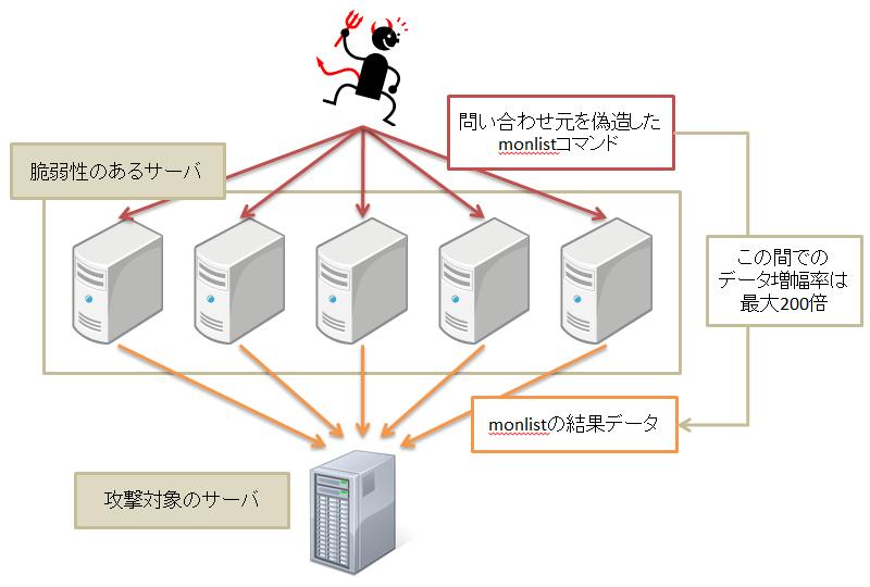 f:id:security-lab:20200320193706p:plain