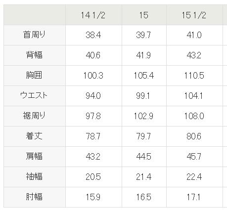 f:id:sedasuke:20180218113601p:plain