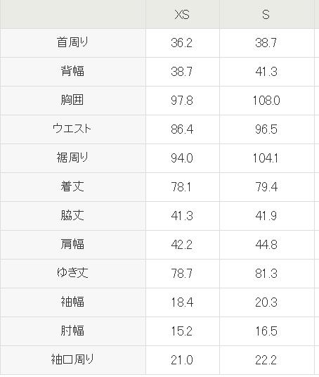 f:id:sedasuke:20180218113631p:plain