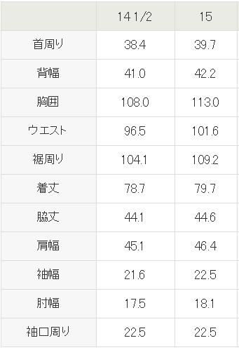 f:id:sedasuke:20180218113801p:plain