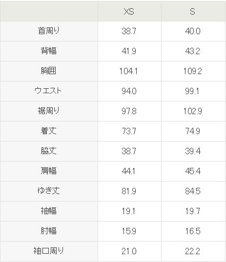 f:id:sedasuke:20180218114036p:plain