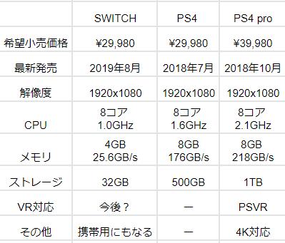 f:id:sedasuke:20200216225211p:plain