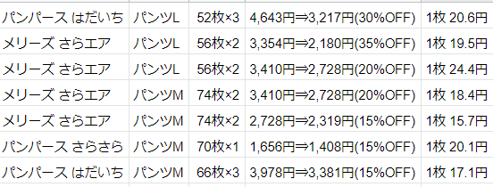 f:id:sedasuke:20201022214624p:plain