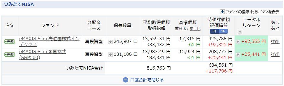 f:id:sedori-fire:20210602091510j:plain
