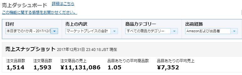 2017年12月、売り上げ1100万円達成