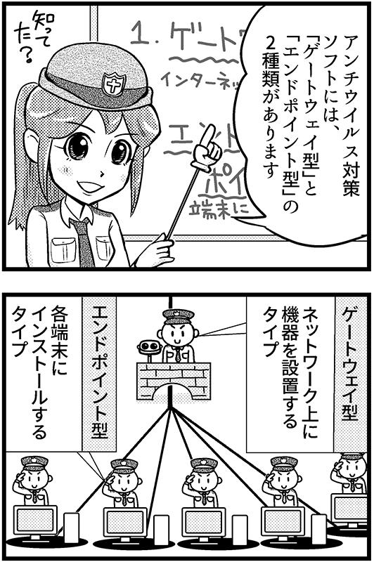 f:id:mamori_yuto:20181028045029p:plain
