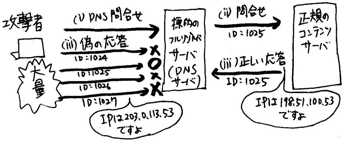 f:id:seeeko:20200902123609j:plain