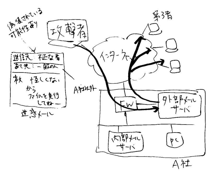 f:id:seeeko:20200915191726j:plain
