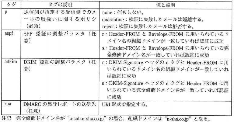 f:id:seeeko:20200919184949j:plain