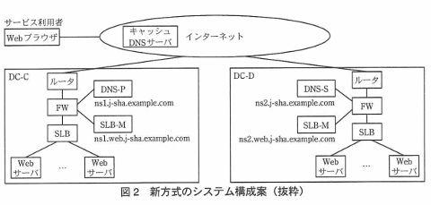 問1_図2