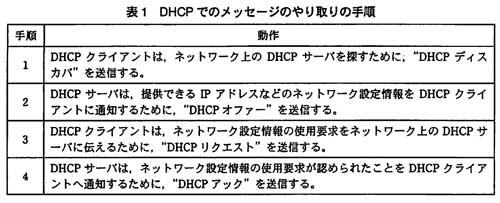 DHCPtejun