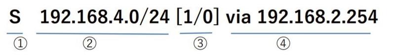 3.スタティックルーティング_2