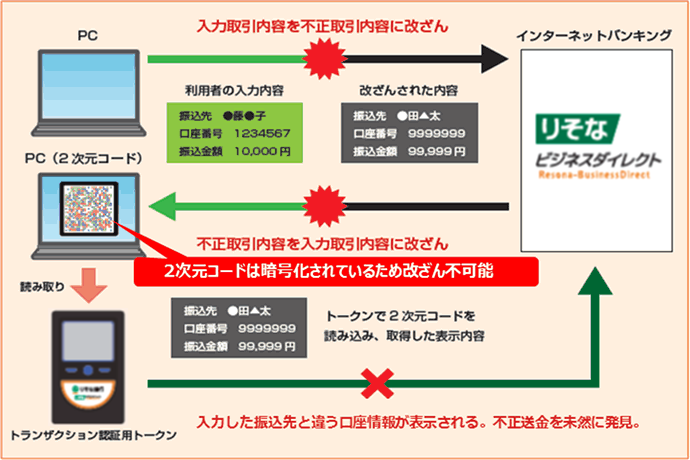 f:id:seeeko:20210425120136p:plain