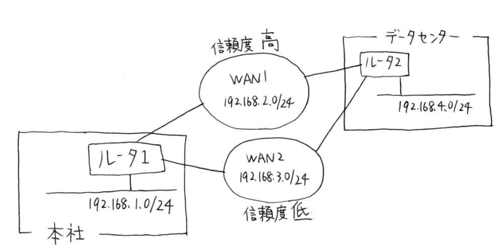 f:id:seeeko:20210501142449p:plain