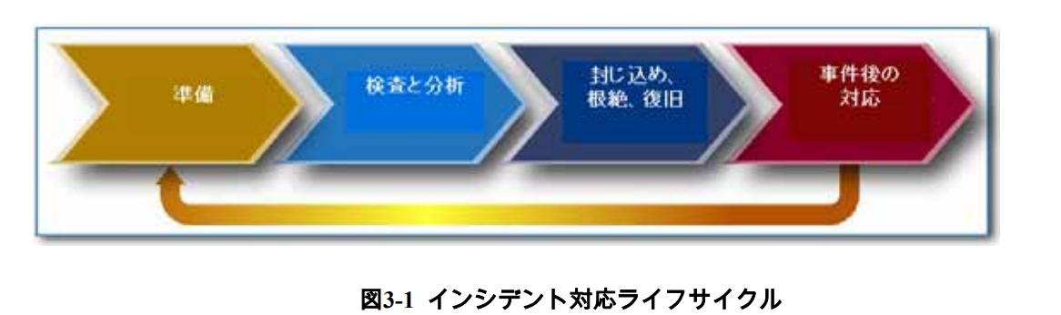 f:id:seeeko:20210503105723p:plain