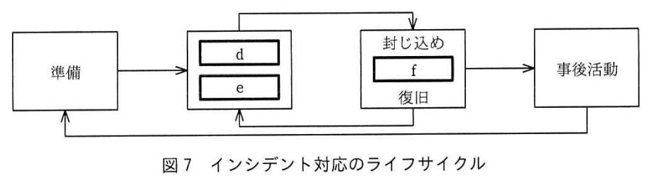 f:id:seeeko:20210503111737p:plain