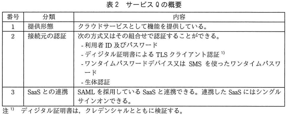 f:id:seeeko:20210503122401p:plain