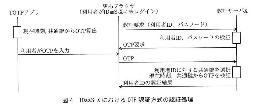 f:id:seeeko:20210504162520p:plain
