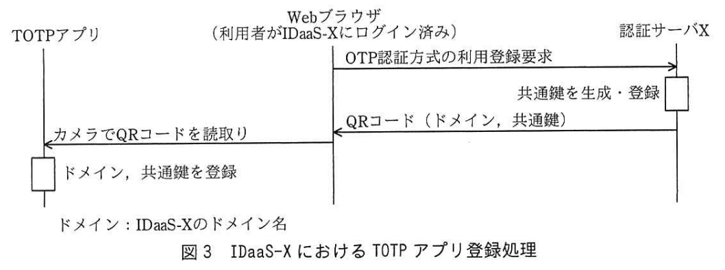 f:id:seeeko:20210504164017p:plain