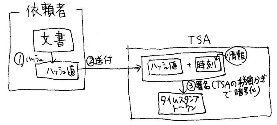 f:id:seeeko:20210505164942j:plain