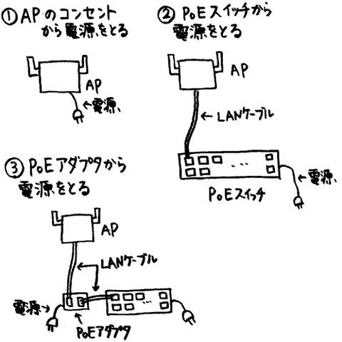 f:id:seeeko:20210505182958j:plain