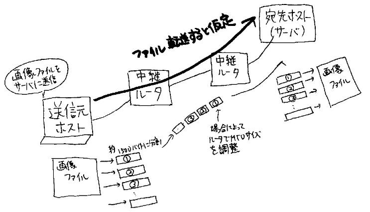 f:id:seeeko:20210506192750p:plain