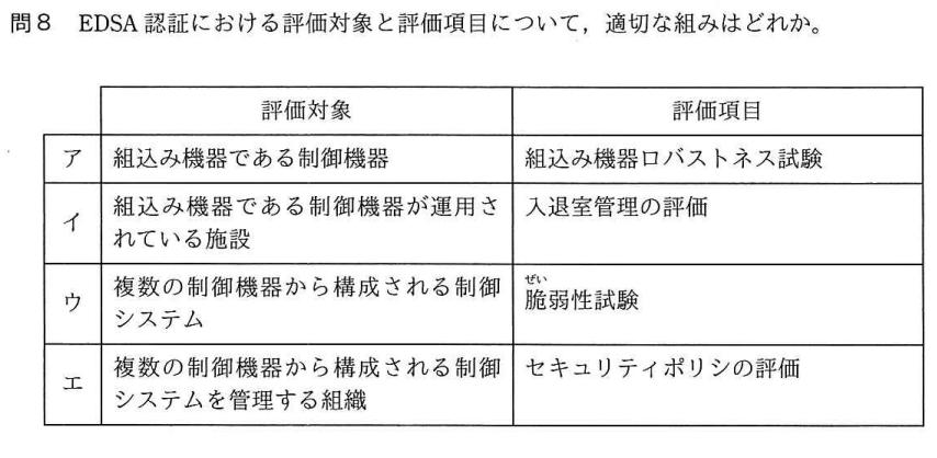 f:id:seeeko:20210509131549p:plain