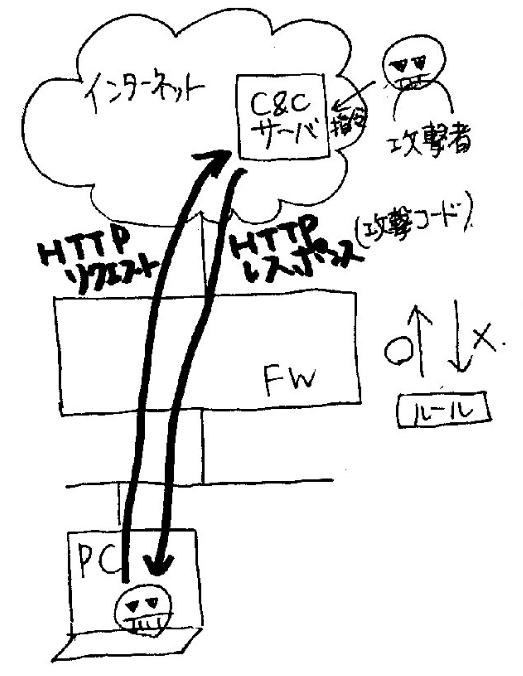 f:id:seeeko:20210516163630p:plain