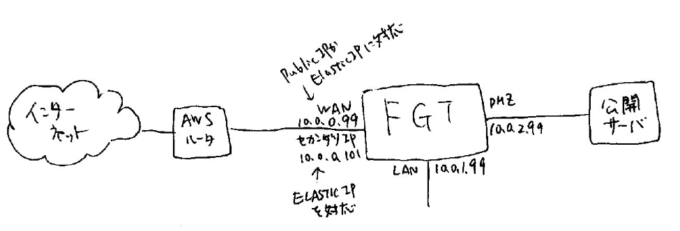 f:id:seeeko:20210517120214p:plain
