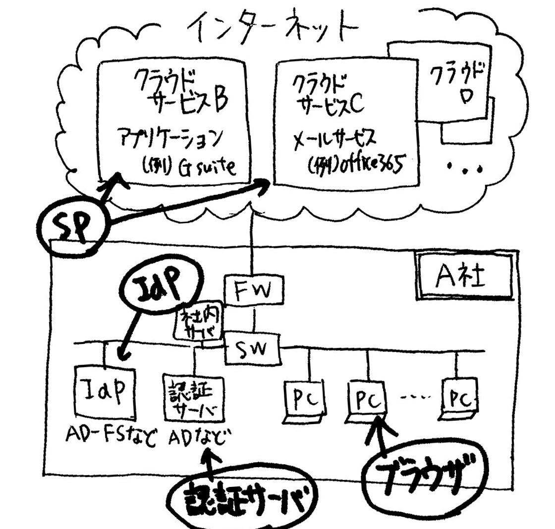 f:id:seeeko:20210521194742j:plain