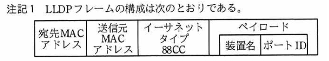 f:id:seeeko:20210523193806p:plain