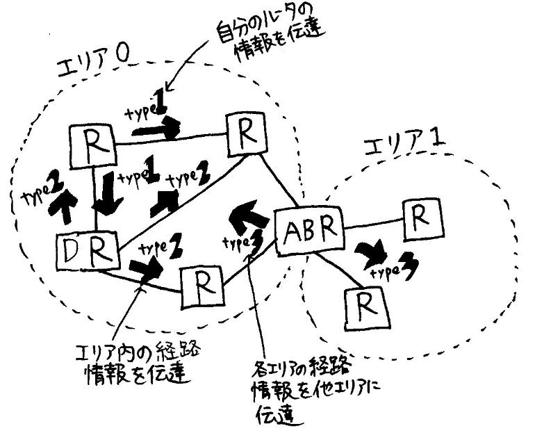 f:id:seeeko:20210530184558p:plain